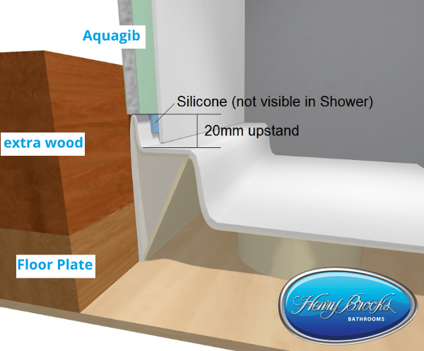 Shower tray 20mm upstand Henry Brooks
